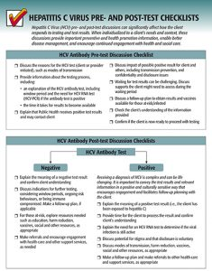 Hepatitis C Virus Pre- and Post-Test Checklists Image