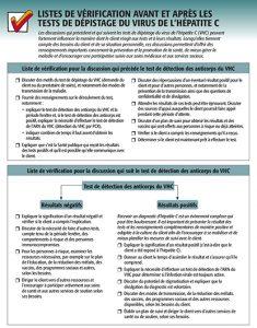 Listes de vérification avant et après les tests de dépistage du virus de l'hépatite C Image