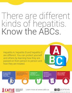 Hep C Key Messages: There are different kinds of hepatitis. Know the ABCs. [Small poster] Image