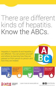 Hep C Key Messages: There are different kinds of hepatitis. Know the ABCs. [Large poster] Image