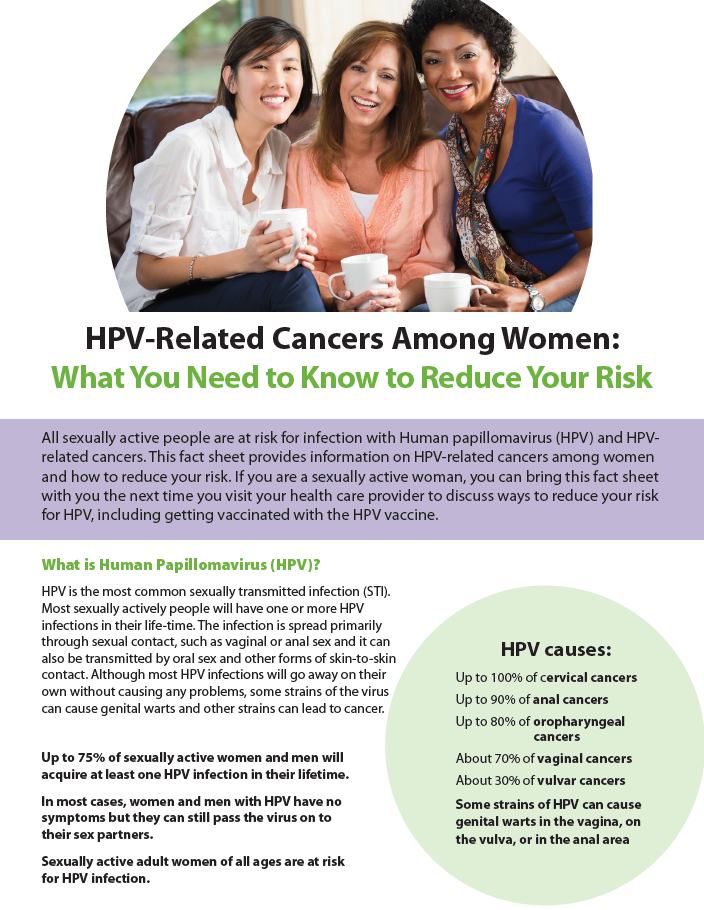 Fact sheet: HPV related cancers among women: What you need to know to reduce your risk Image